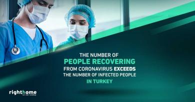 The number of people recovering from Coronavirus exceeds the number of infected people in Turkey