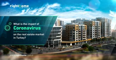 What is the impact of Coronavirus on the real estate market in Turkey ?