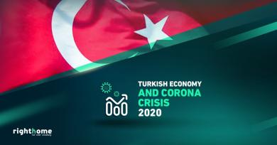 Turkish economy and Corona crisis 2020