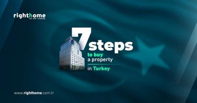 7 Steps to buy a property in Turkey