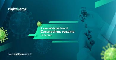 A successful experience of Coronavirus vaccine in Turkey
