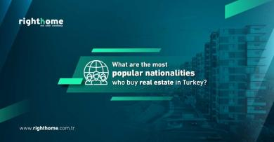 What are the most popular nationalities who buy real estate in Turkey?