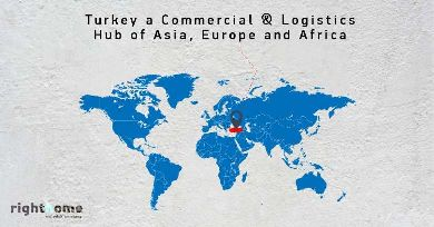 Turkey a Commercial & Logistics  Hub of Asia, Europe and Africa