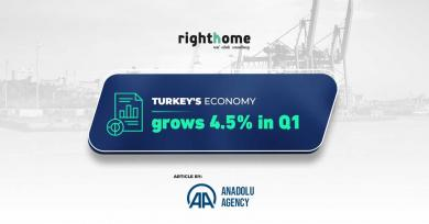 Turkey's economy grows 4.5% in Q1