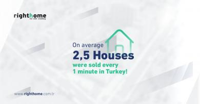 On average, 2.5 houses were sold every 1 minute in Turkey!