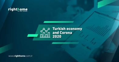 Turkish economy and Corona 2020